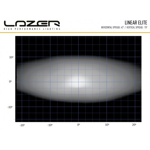 Светодиодная балка Lazerlamps Linear-6 Elite 0L06-EL-LNR