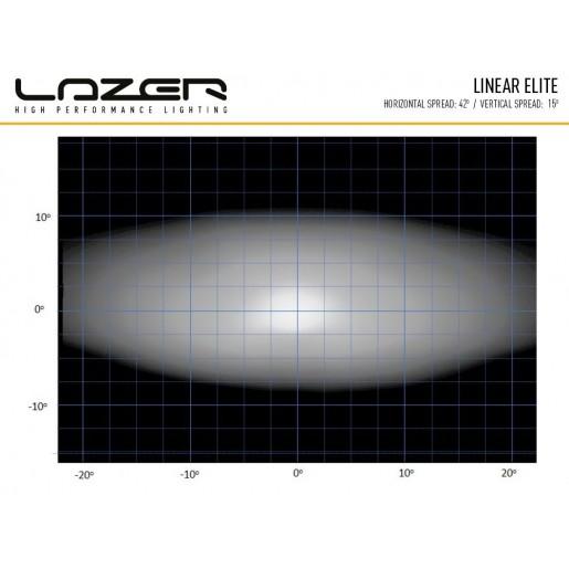 Прожектор светодиодный Lazerlamps LH/RH Corner Rally Lamp Pods #0065