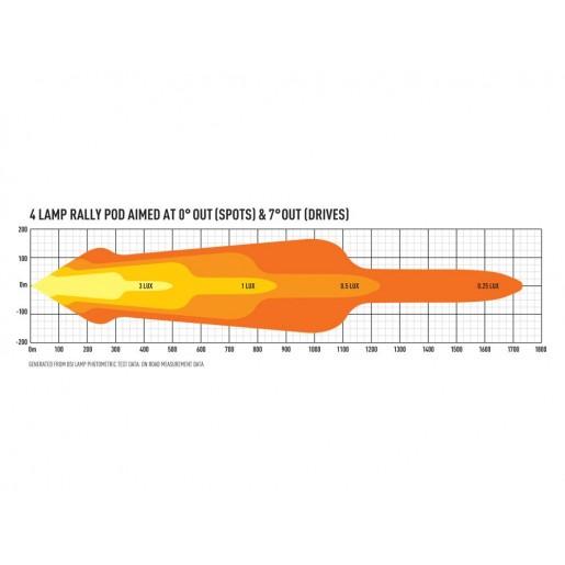 Прожектор светодиодный Lazerlamps Skoda R5 4-Way Rally Lamp Pod 0064-4WBP-SKODA