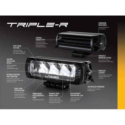 Прожектор светодиодный Lazerlamps Triple-R 750 GEN-2 00R4-G2-B